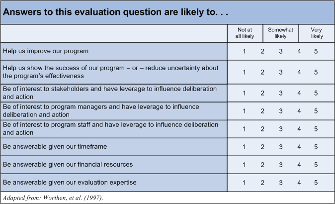 examples of assessment methods for administrative program outcomes management essay Than the intended outcomes of a program  focused program evaluation is evaluation done for and with specific,  methods and applications.